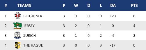 Table-eur13-men-group1